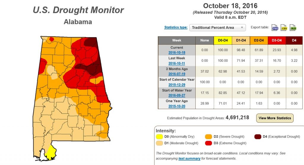 drought_monitor2