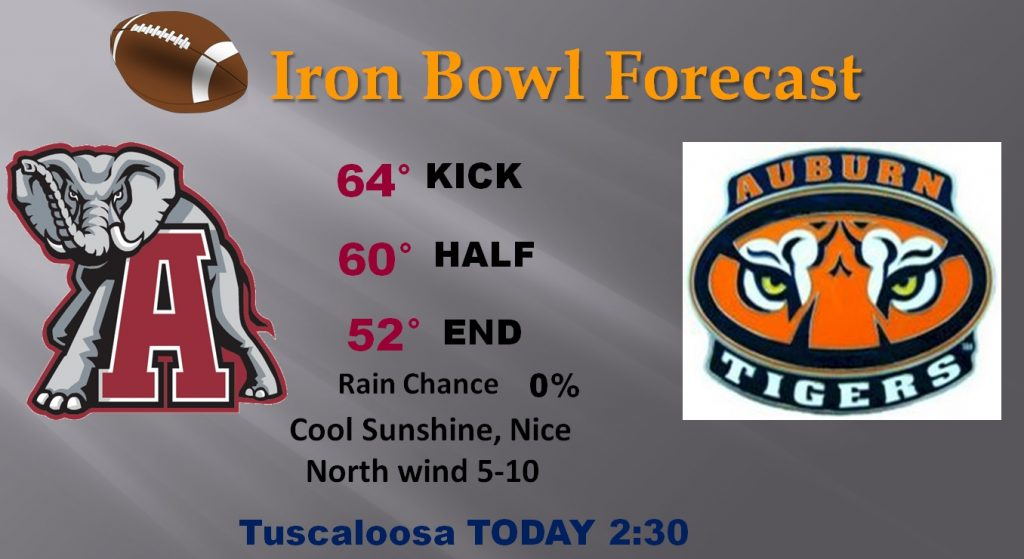 football_wx_today